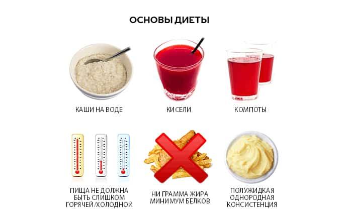 Потребность организма в микроэлементах и витаминах должна восполняться за счет легкоусваиваемых продуктов. В этот период разрешены кисели, муссы, желе на основе натуральных ягод и фруктов