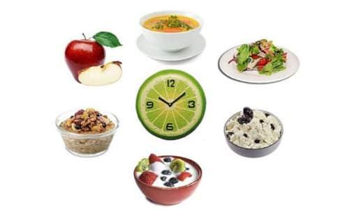 Оптимальный интервал между приемами пищи для ребенка - 3-3,5 часа