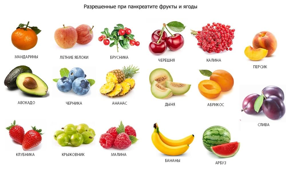 При заболеваниях поджелудочной железы стоит отдать предпочтение таким фруктам, как бананы, арбуз, дыня, яблоки. Из ягод можно варить некислые кисели и компоты
