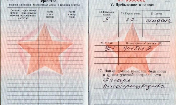 В соответствии с пунктами и устанавливается категория призывника, которая по закону должна быть внесена в военный билет