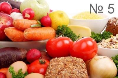 Как правило, диета 5п при панкреатите подразумевает употребление именно белковой пищи