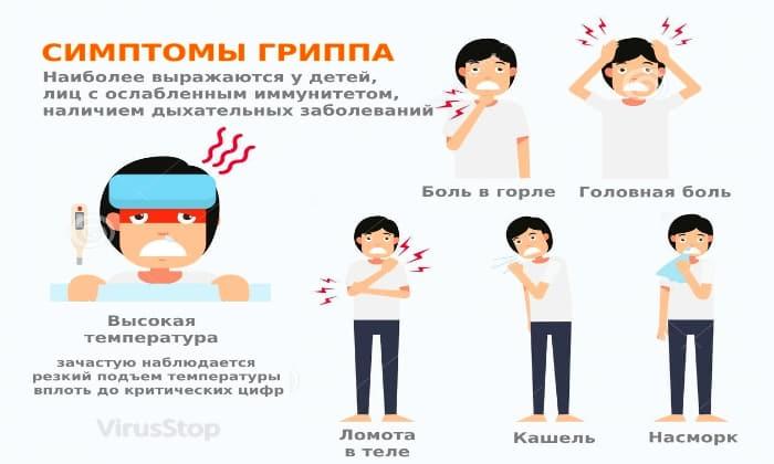 Интоксикационная - развивается в результате отравления при гриппе