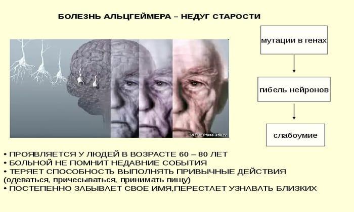 Болезнь Альцгеймера я является противопоказанием к применению препарата