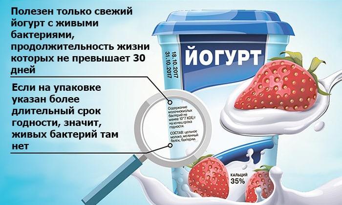 Полезен только свежий йогурт с живыми бактериями, продолжительность жизни которых не превышает 30 дней, если на упаковке указан более длительный срок годности, значит, живых бактерий там нет