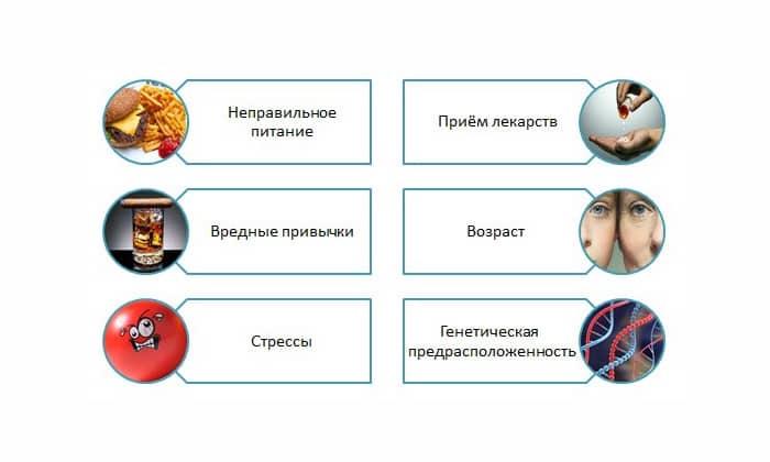Причинами изменения структуры поджелудочной железы являются нарушения пищеварения, курение и алкоголизм, лечение сильнодействующими препаратами и др