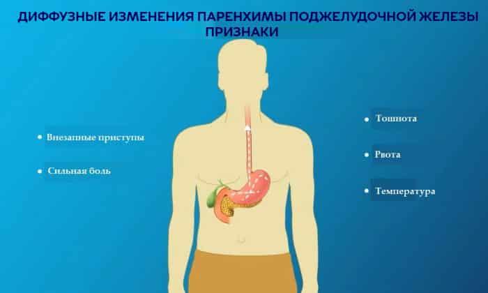 При наличии данной патологии присутствуют следующие симптомы: рвота, тошнота, боли животе и др