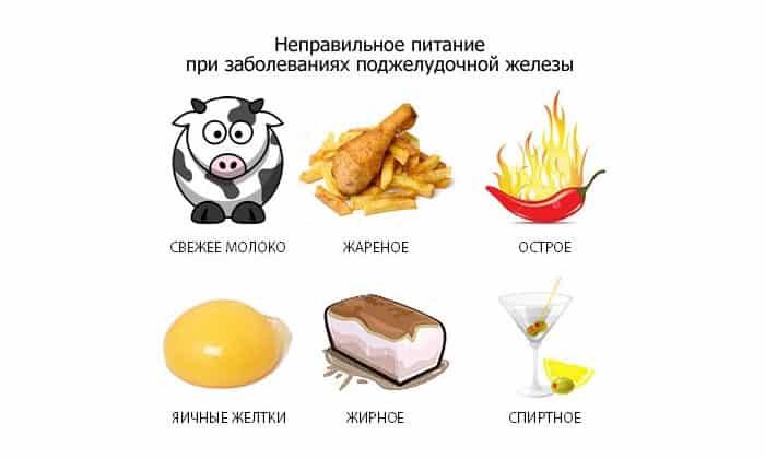 Чтобы переварить некоторые продукты, поджелудочная железа должна производить много ферментов, но на фоне рака перегружать ее таким образом недопустимо