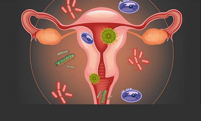 Спазмонет снижает возбудимость матки