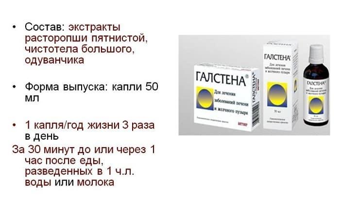 Галстена способна оказывать небольшое спазмолитическое и противовоспалительное действие