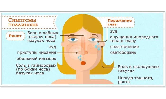 Если у пациента часто наблюдается сезонная (например, поллиноз), пищевая или медикаментозная форма аллергии, во время приема анальгетика рекомендуется проводить контроль гематологических данных