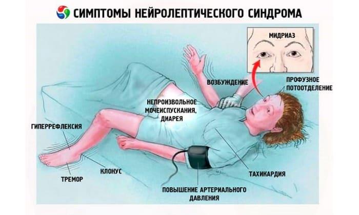 Крайне редко у пациента может развиться нейролептический синдром злокачественного течения, представляющий угрозу для жизни
