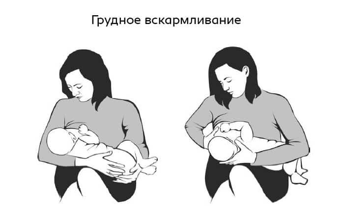 При грудном вскармливании прибегать к помощи медикамента запрещено. Женщине необходимо воздержаться от кормления ребенка грудью на все время терапии