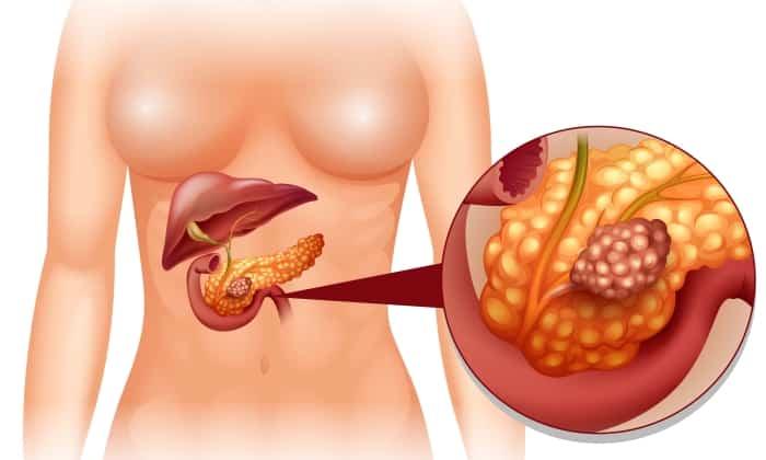 Оба препарата применяются при нарушении внешнесекреторной функции поджелудочной железы